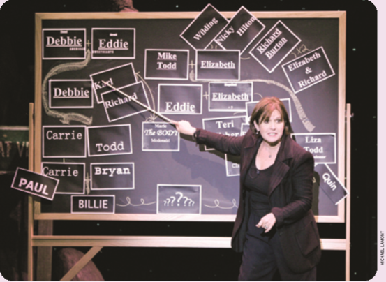 Image result for carrie fisher's wishful drinking family tree